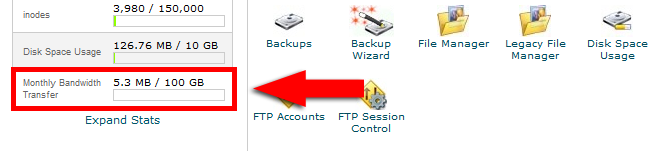 Monthly bandwidth transfer in cpanel